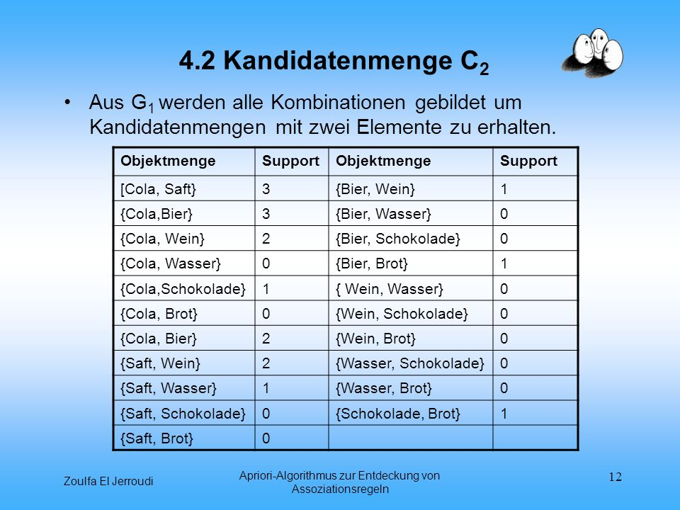 Zoulfa El Jerroudi Apriori-Algorithmus zur Entdeckung von Assoziationsregeln 12 4.2 Kandidatenmenge C 2 Aus G 1 werden alle Kombinationen gebildet um
