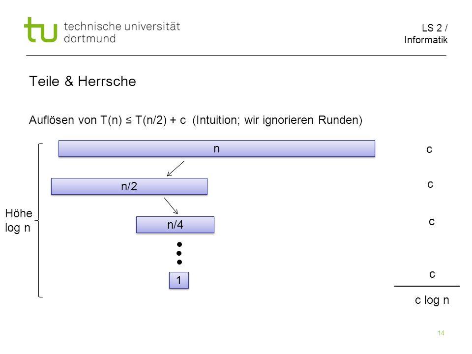 LS 2 / Informatik 14 Teile & Herrsche Auflösen von T(n) T(n/2) + c (Intuition; wir ignorieren Runden) n n c n/2 n/4 1 1 c c c Höhe log n c log n