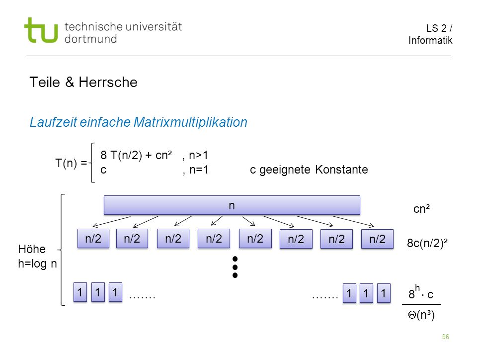 LS 2 / Informatik 96 Teile & Herrsche Laufzeit einfache Matrixmultiplikation cn² 8c(n/2)² ……. ……. 8 c T(n) = 8 T(n/2) + cn², n>1 c, n=1 c geeignete Ko