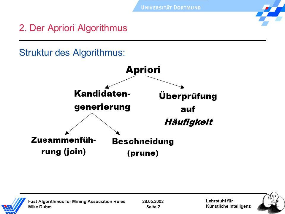 Fast Algorithmus for Mining Association Rules28.05.2002 Mike DuhmSeite 2 Lehrstuhl für Künstliche Intelligenz 2. Der Apriori Algorithmus Struktur des