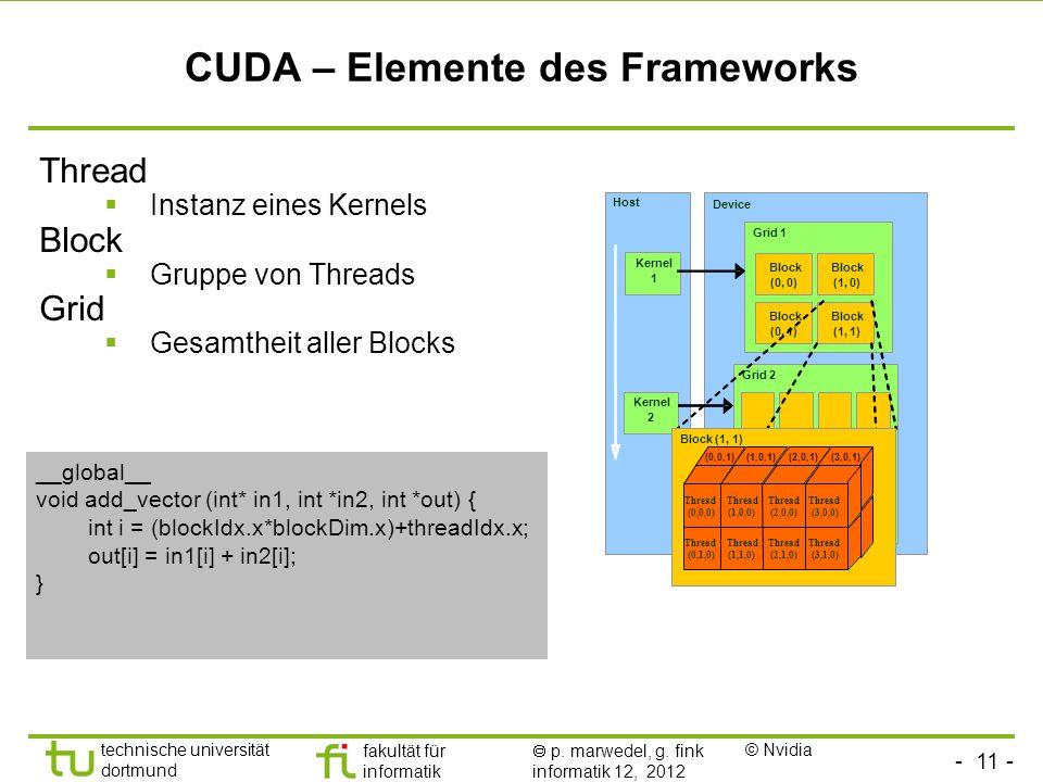 - 11 - technische universität dortmund fakultät für informatik p. marwedel, g. fink informatik 12, 2012 __global__ void add_vector (int* in1, int *in2
