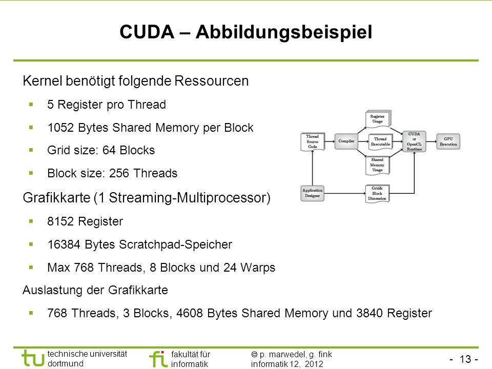 - 13 - technische universität dortmund fakultät für informatik p. marwedel, g. fink informatik 12, 2012 CUDA – Abbildungsbeispiel Kernel benötigt folg