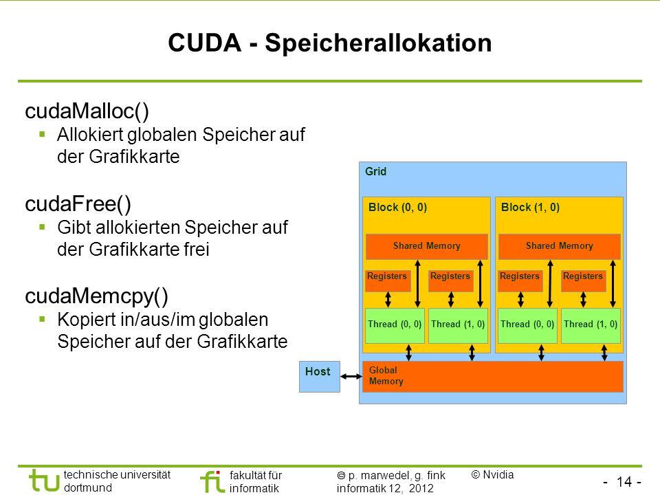 - 14 - technische universität dortmund fakultät für informatik p. marwedel, g. fink informatik 12, 2012 CUDA - Speicherallokation cudaMalloc() Allokie