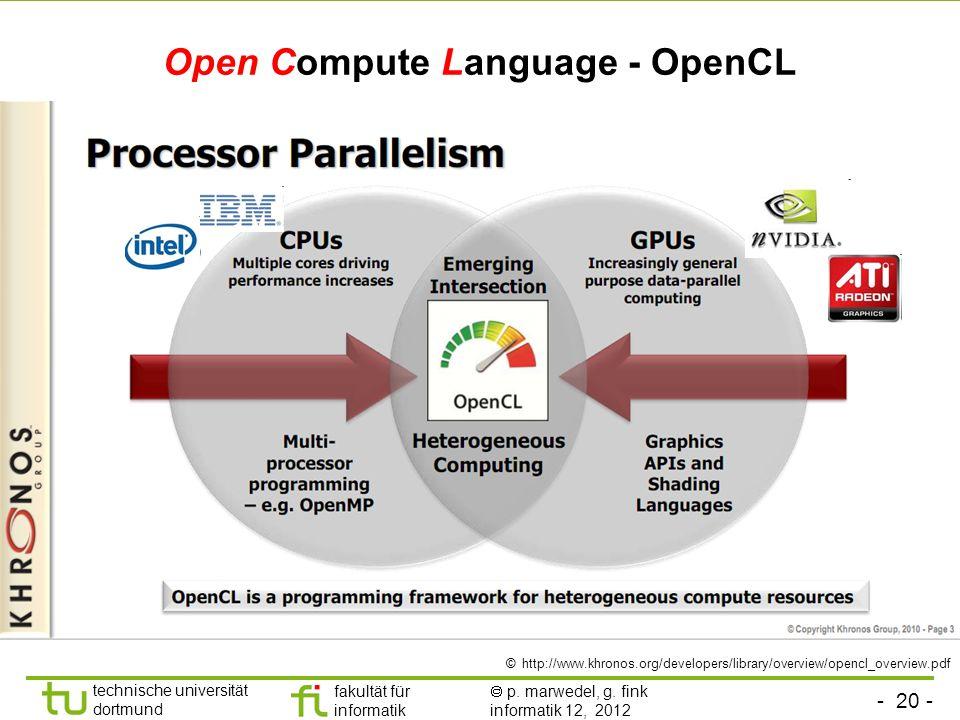 - 20 - technische universität dortmund fakultät für informatik p. marwedel, g. fink informatik 12, 2012 © http://www.khronos.org/developers/library/ov