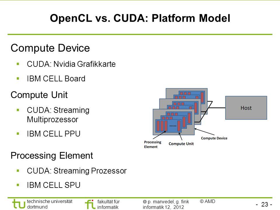 - 23 - technische universität dortmund fakultät für informatik p. marwedel, g. fink informatik 12, 2012 OpenCL vs. CUDA: Platform Model Compute Device