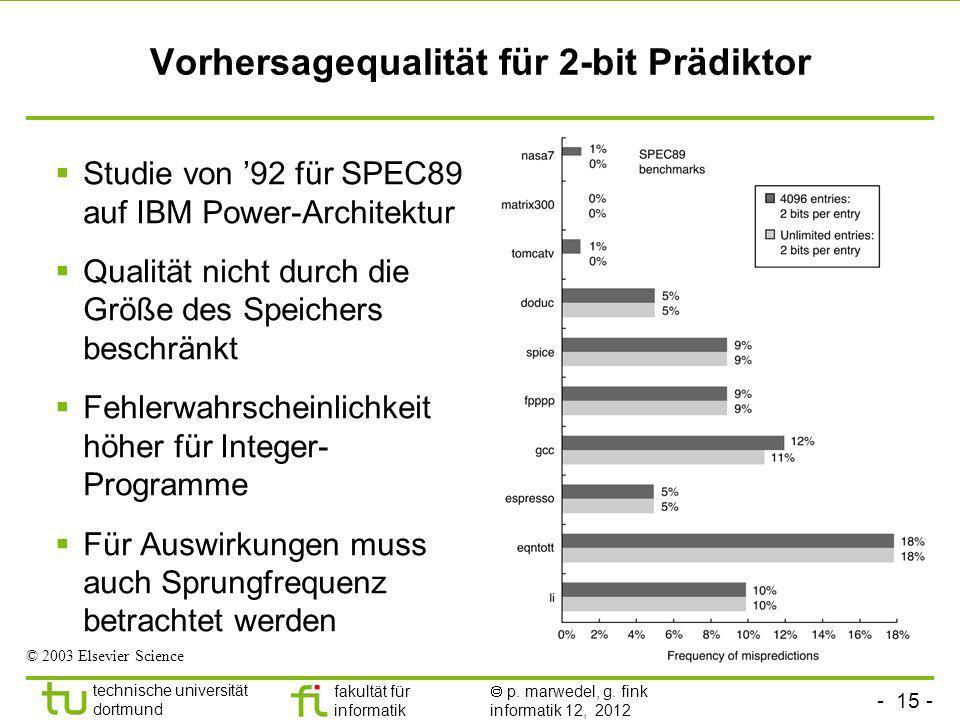 - 15 - technische universität dortmund fakultät für informatik p. marwedel, g. fink informatik 12, 2012 Vorhersagequalität für 2-bit Prädiktor Studie