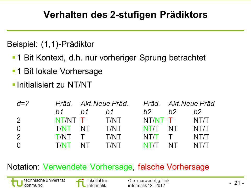 - 21 - technische universität dortmund fakultät für informatik p. marwedel, g. fink informatik 12, 2012 Verhalten des 2-stufigen Prädiktors Beispiel: