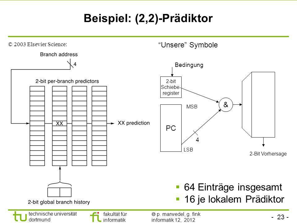 - 23 - technische universität dortmund fakultät für informatik p. marwedel, g. fink informatik 12, 2012 Beispiel: (2,2)-Prädiktor 64 Einträge insgesam