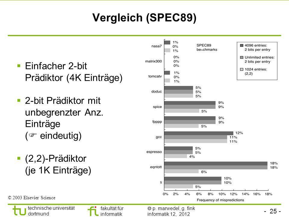 - 25 - technische universität dortmund fakultät für informatik p. marwedel, g. fink informatik 12, 2012 Vergleich (SPEC89) Einfacher 2-bit Prädiktor (