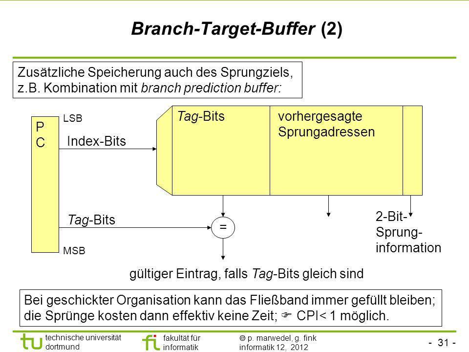 - 31 - technische universität dortmund fakultät für informatik p. marwedel, g. fink informatik 12, 2012 Branch-Target-Buffer (2) Zusätzliche Speicheru