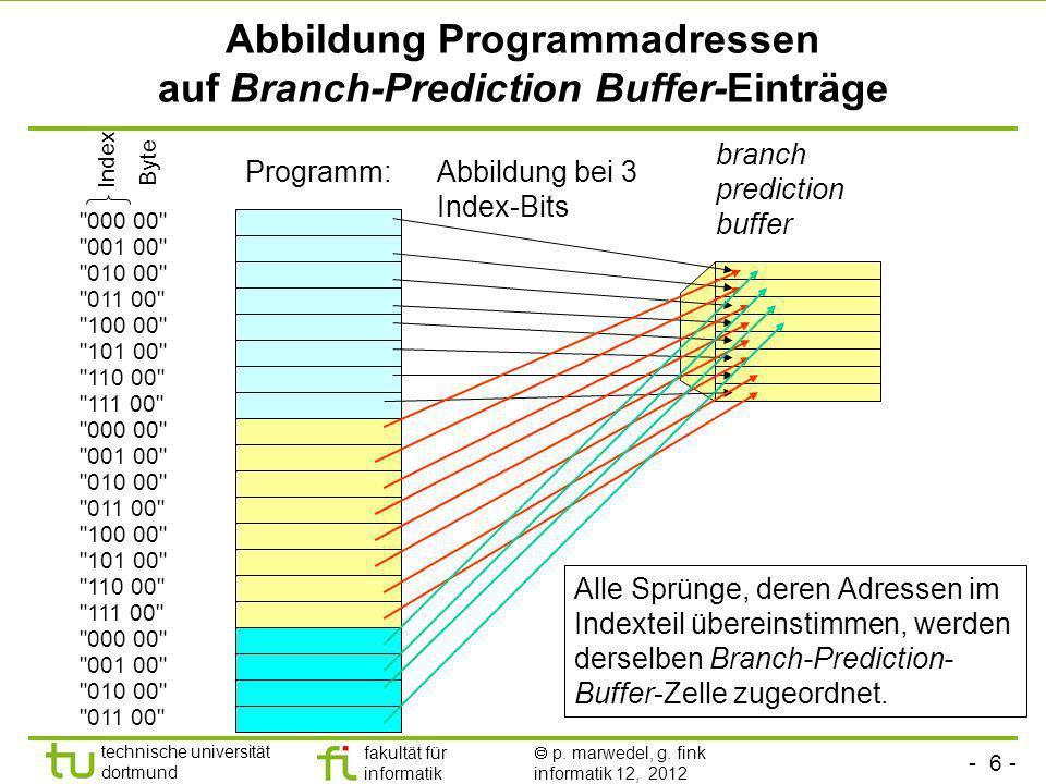 - 6 - technische universität dortmund fakultät für informatik p. marwedel, g. fink informatik 12, 2012 Abbildung Programmadressen auf Branch-Predictio