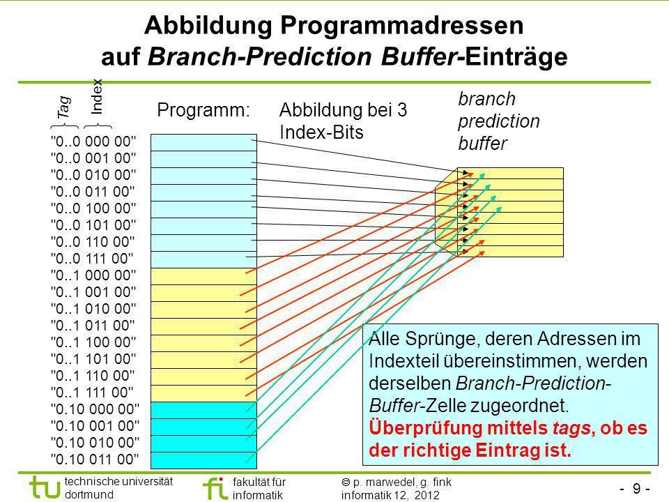 - 9 - technische universität dortmund fakultät für informatik p. marwedel, g. fink informatik 12, 2012 Abbildung Programmadressen auf Branch-Predictio