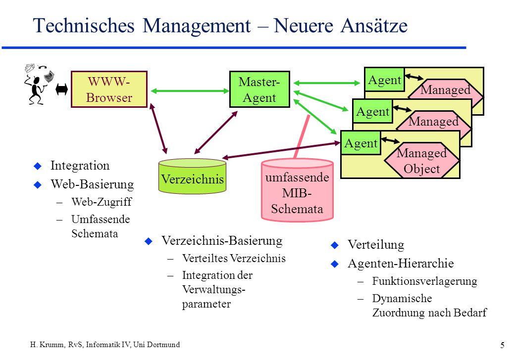 H. Krumm, RvS, Informatik IV, Uni Dortmund 5 Managed Object Agent Managed Object Agent Technisches Management – Neuere Ansätze WWW- Browser Master- Ag
