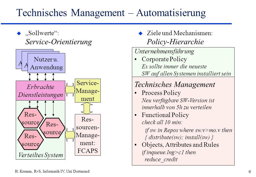 H. Krumm, RvS, Informatik IV, Uni Dortmund 6 Technisches Management Process Policy Neu verfügbare SW-Version ist innerhalb von 5h zu verteilen Functio