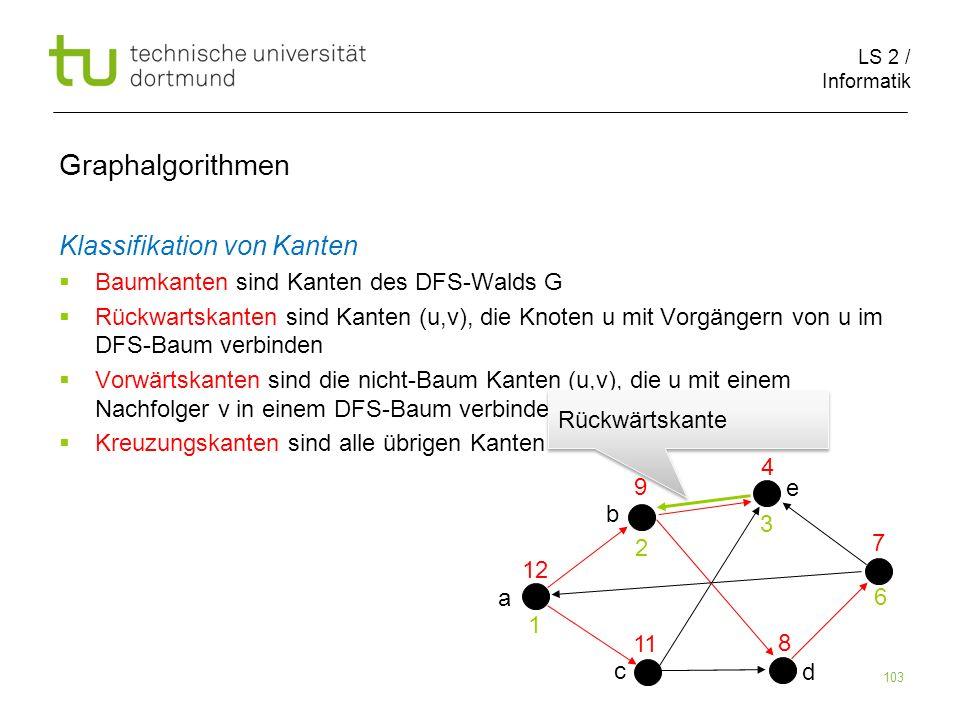 LS 2 / Informatik 103 Klassifikation von Kanten Baumkanten sind Kanten des DFS-Walds G Rückwartskanten sind Kanten (u,v), die Knoten u mit Vorgängern von u im DFS-Baum verbinden Vorwärtskanten sind die nicht-Baum Kanten (u,v), die u mit einem Nachfolger v in einem DFS-Baum verbinden Kreuzungskanten sind alle übrigen Kanten Graphalgorithmen 1 2 3 7 6 8 9 11 12 a b c d e 4 Rückwärtskante