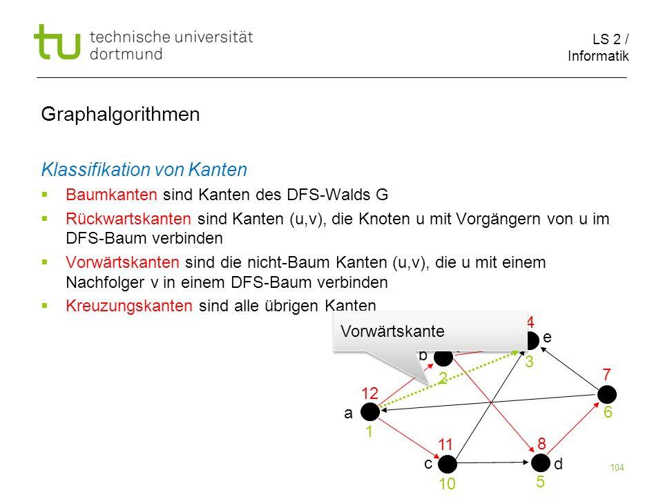 LS 2 / Informatik 104 Klassifikation von Kanten Baumkanten sind Kanten des DFS-Walds G Rückwartskanten sind Kanten (u,v), die Knoten u mit Vorgängern von u im DFS-Baum verbinden Vorwärtskanten sind die nicht-Baum Kanten (u,v), die u mit einem Nachfolger v in einem DFS-Baum verbinden Kreuzungskanten sind alle übrigen Kanten Graphalgorithmen 1 2 3 5 7 6 8 9 10 11 12 a b c d e 4 Vorwärtskante
