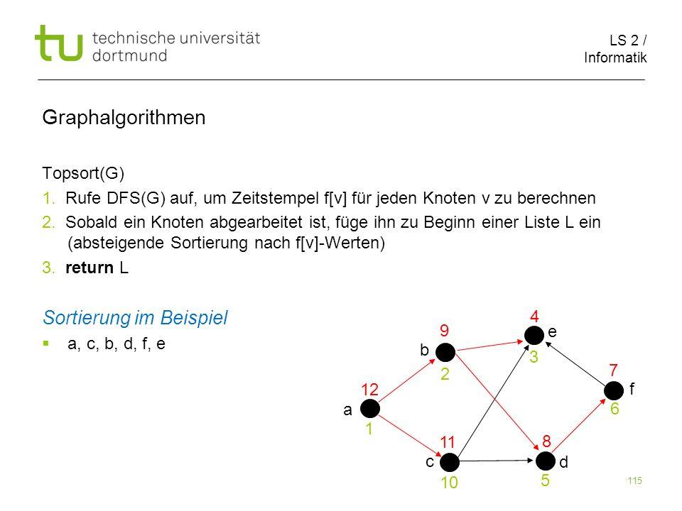 LS 2 / Informatik 115 Topsort(G) 1.