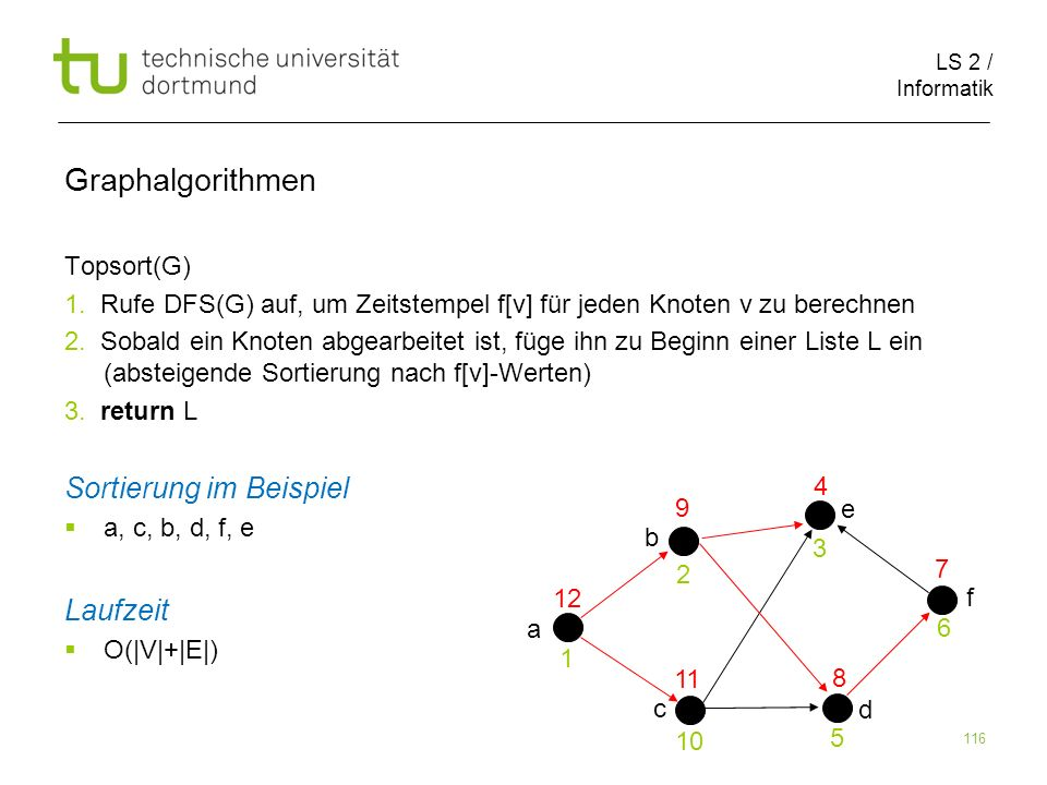 LS 2 / Informatik 116 Topsort(G) 1.