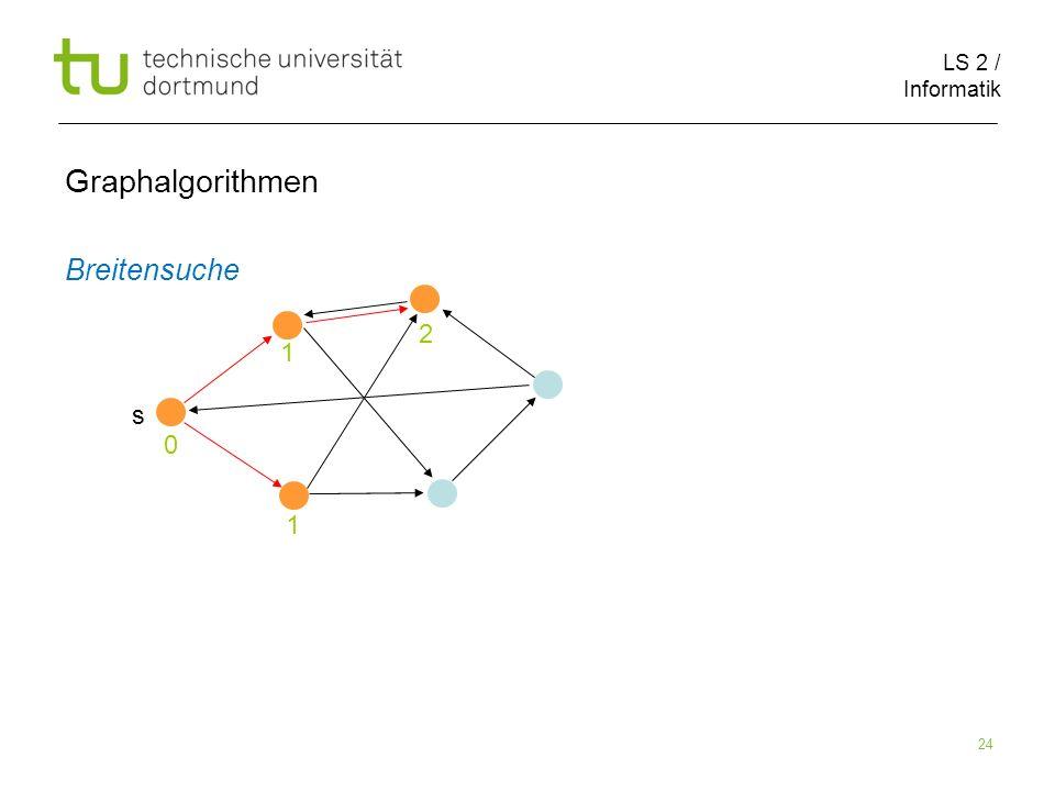 LS 2 / Informatik 24 Breitensuche Graphalgorithmen s 0 1 1 2