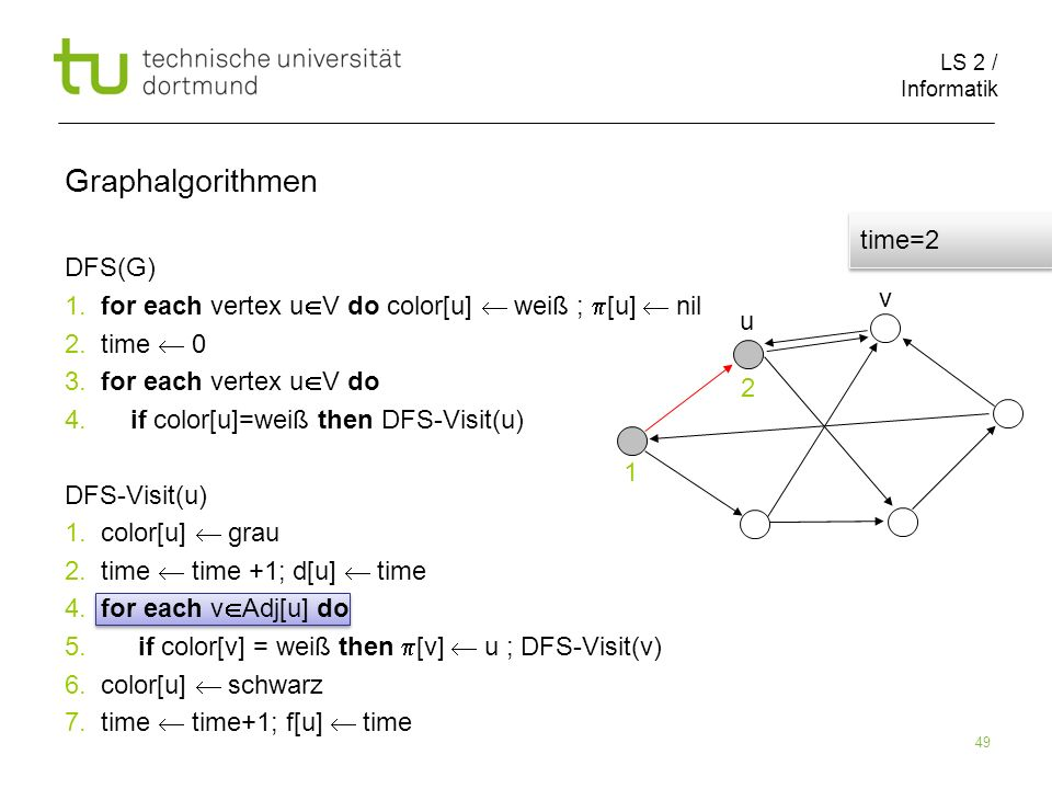 LS 2 / Informatik 49 DFS(G) 1. for each vertex u V do color[u] weiß ; [u] nil 2.
