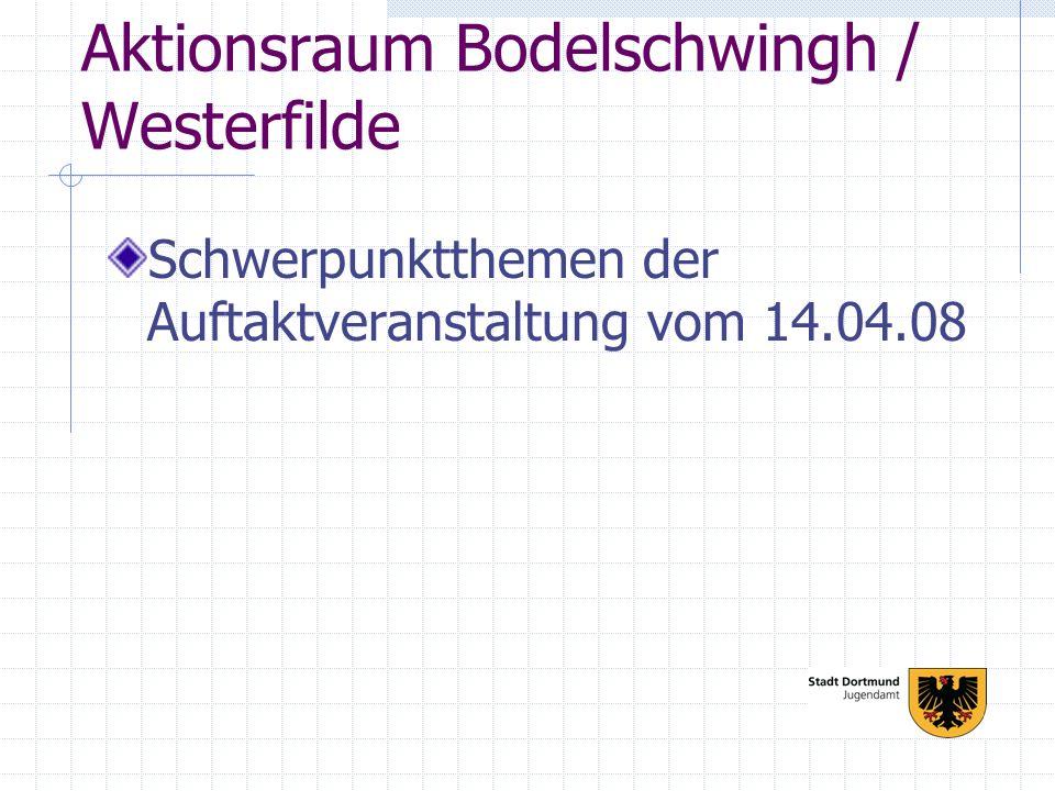 Aktionsraum Bodelschwingh / Westerfilde Schwerpunktthemen der Auftaktveranstaltung vom 14.04.08