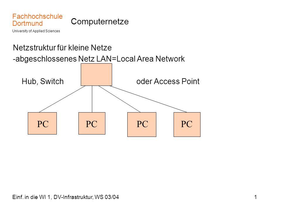 Fachhochschule Dortmund University of Applied Sciences Einf. in die WI 1, DV-Infrastruktur, WS 03/041 Computernetze Netzstruktur für kleine Netze -abg