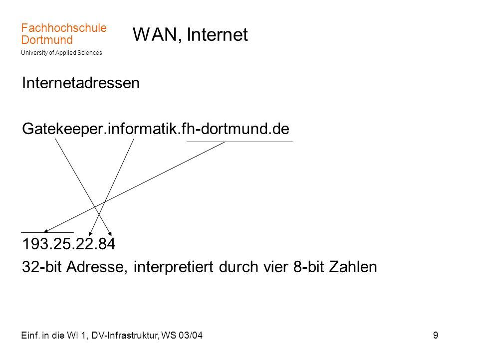 Fachhochschule Dortmund University of Applied Sciences Einf. in die WI 1, DV-Infrastruktur, WS 03/049 WAN, Internet Internetadressen Gatekeeper.inform
