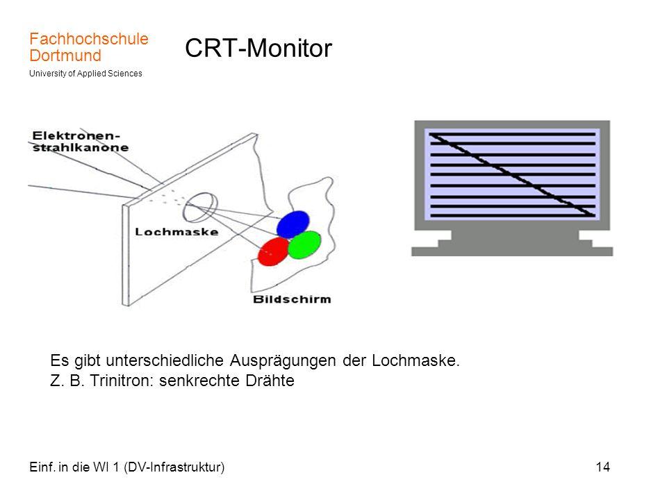 Fachhochschule Dortmund University of Applied Sciences Einf. in die WI 1 (DV-Infrastruktur)14 CRT-Monitor Es gibt unterschiedliche Ausprägungen der Lo