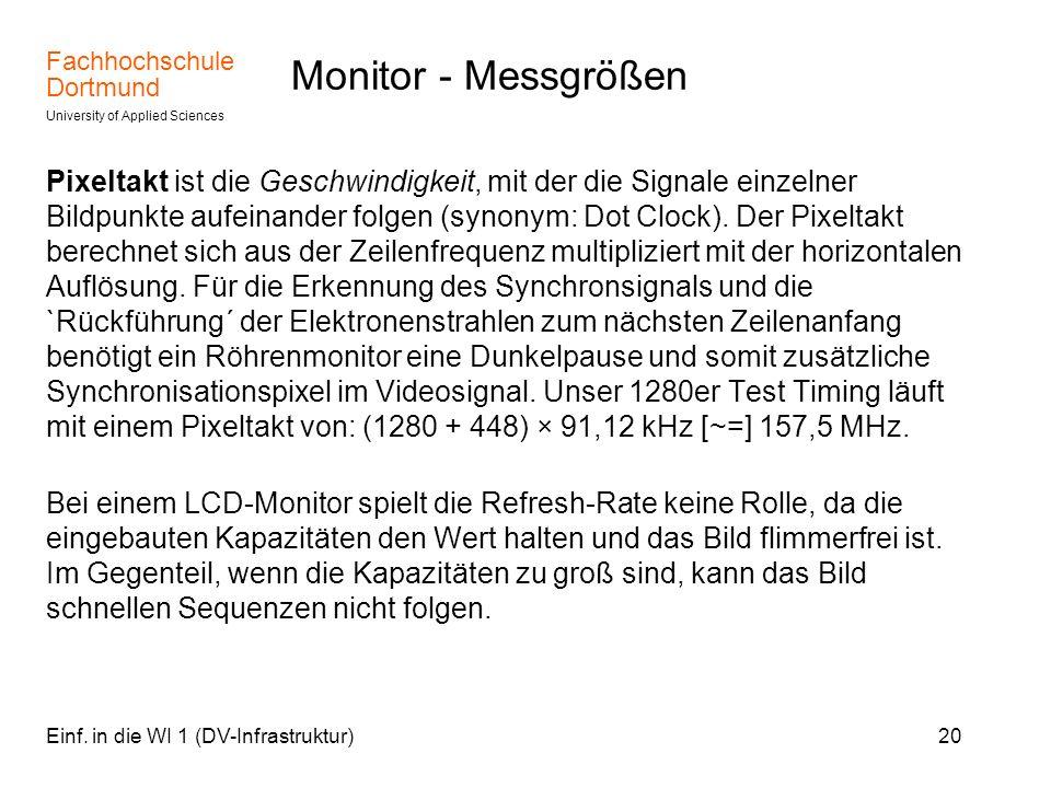 Fachhochschule Dortmund University of Applied Sciences Einf. in die WI 1 (DV-Infrastruktur)20 Monitor - Messgrößen Pixeltakt ist die Geschwindigkeit,