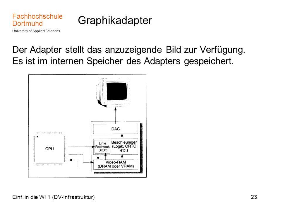Fachhochschule Dortmund University of Applied Sciences Einf. in die WI 1 (DV-Infrastruktur)23 Graphikadapter Der Adapter stellt das anzuzeigende Bild
