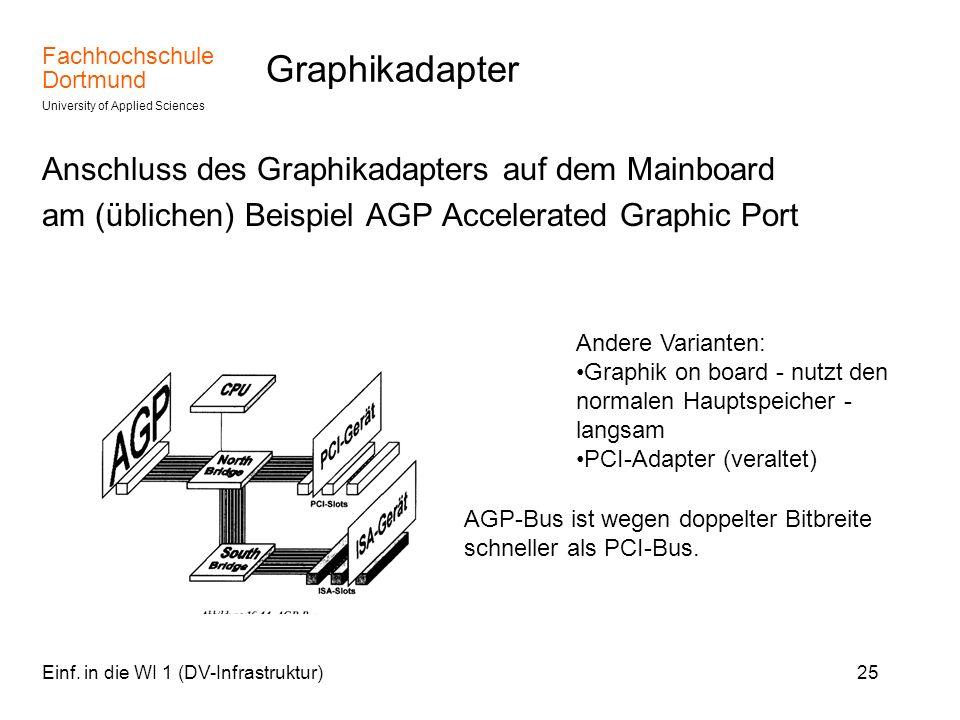 Fachhochschule Dortmund University of Applied Sciences Einf. in die WI 1 (DV-Infrastruktur)25 Graphikadapter Anschluss des Graphikadapters auf dem Mai