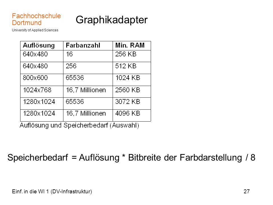 Fachhochschule Dortmund University of Applied Sciences Einf. in die WI 1 (DV-Infrastruktur)27 Graphikadapter Speicherbedarf = Auflösung * Bitbreite de