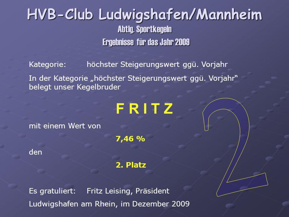 HVB-Club Ludwigshafen/Mannheim Abtlg. Sportkegeln Ergebnisse für das Jahr 2009 Kategorie:höchster Steigerungswert ggü. Vorjahr In der Kategorie höchst