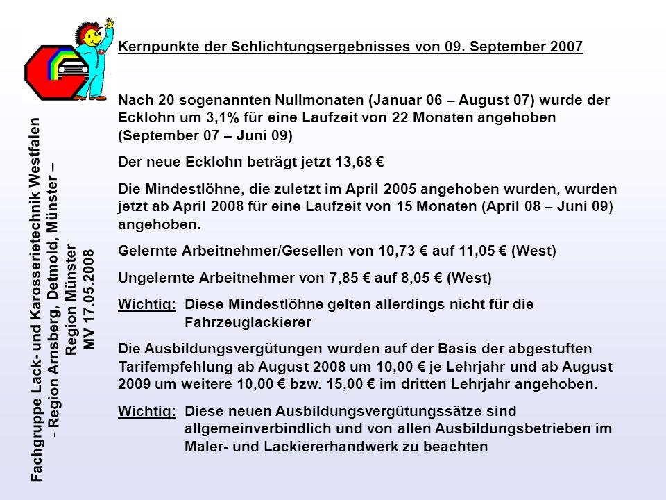 Fachgruppe Lack- und Karosserietechnik Westfalen - Region Arnsberg, Detmold, Münster – Region Münster MV 17.05.2008 Modifizierter Rahmentarifvertrag Ausweitung des Arbeitszeitskontos von bisher 150 auf 170 Guthabenstunden bei weiterhin 30 Minusstunden Schlechtwetterregelung für Malerbetriebe bleibt in modifizierter Form erhalten.