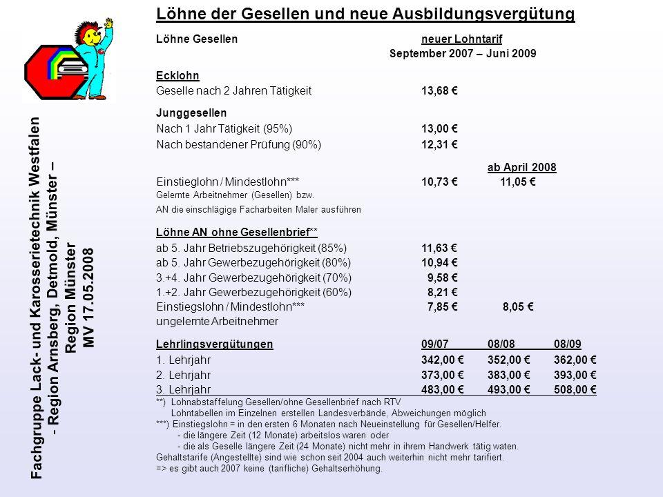Fachgruppe Lack- und Karosserietechnik Westfalen - Region Arnsberg, Detmold, Münster – Region Münster MV 17.05.2008 Löhne der Gesellen und neue Ausbil