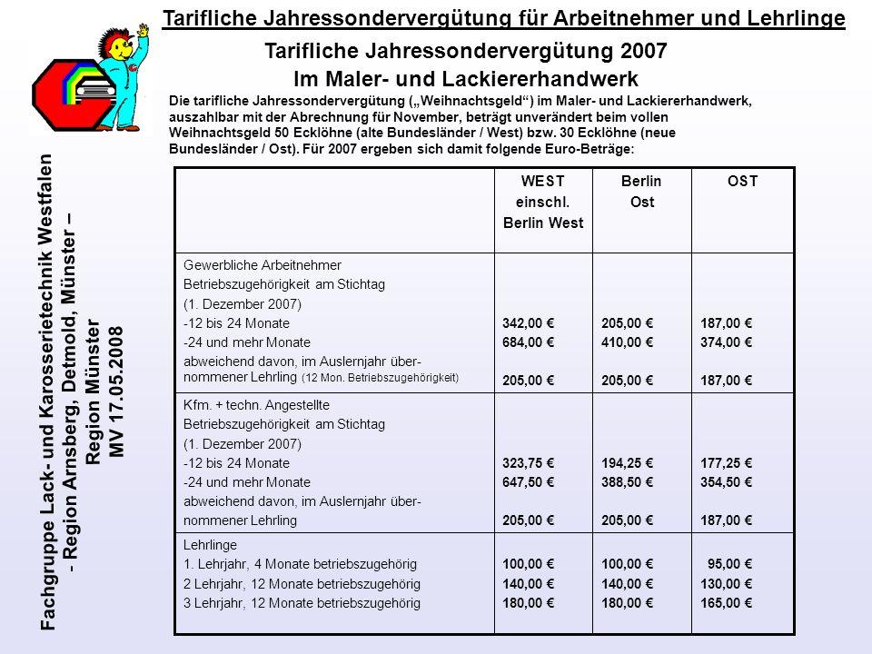 Fachgruppe Lack- und Karosserietechnik Westfalen - Region Arnsberg, Detmold, Münster – Region Münster MV 17.05.2008 Wichtige Regelungen des Rahmentarifvertrages § 31 Lohn vor und nach abgeschlossener Berufsausbildung 1.Nach erfolgreicher Beendigung der Berufsausbildung ist Tariflohn zu zahlen.