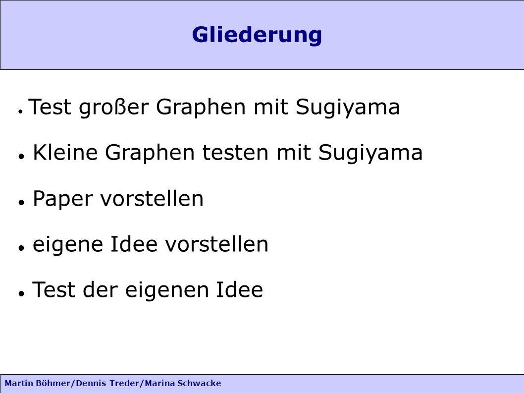 Martin Böhmer/Dennis Treder/Marina Schwacke Gliederung Test großer Graphen mit Sugiyama Kleine Graphen testen mit Sugiyama Paper vorstellen eigene Idee vorstellen Test der eigenen Idee