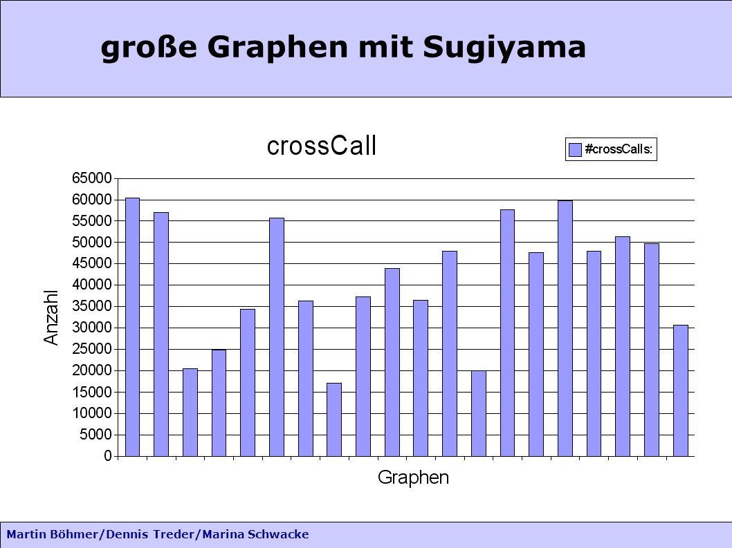 Martin Böhmer/Dennis Treder/Marina Schwacke große Graphen mit Sugiyama