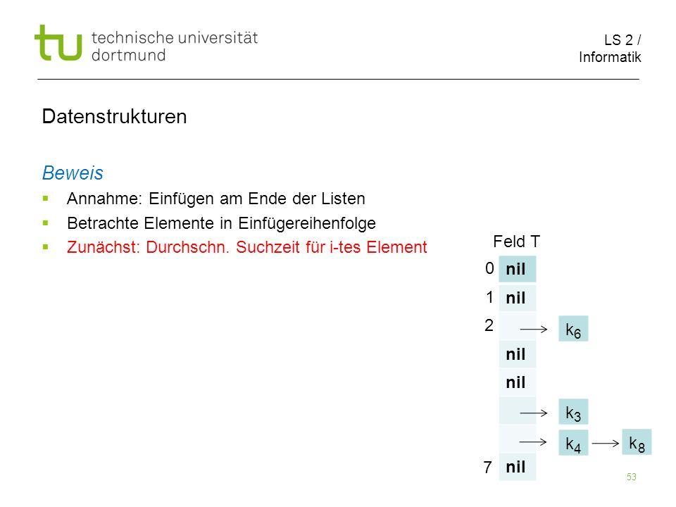 LS 2 / Informatik 53 Datenstrukturen Beweis Annahme: Einfügen am Ende der Listen Betrachte Elemente in Einfügereihenfolge Zunächst: Durchschn. Suchzei