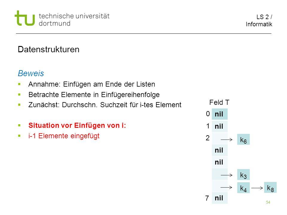 LS 2 / Informatik 54 Datenstrukturen Beweis Annahme: Einfügen am Ende der Listen Betrachte Elemente in Einfügereihenfolge Zunächst: Durchschn. Suchzei