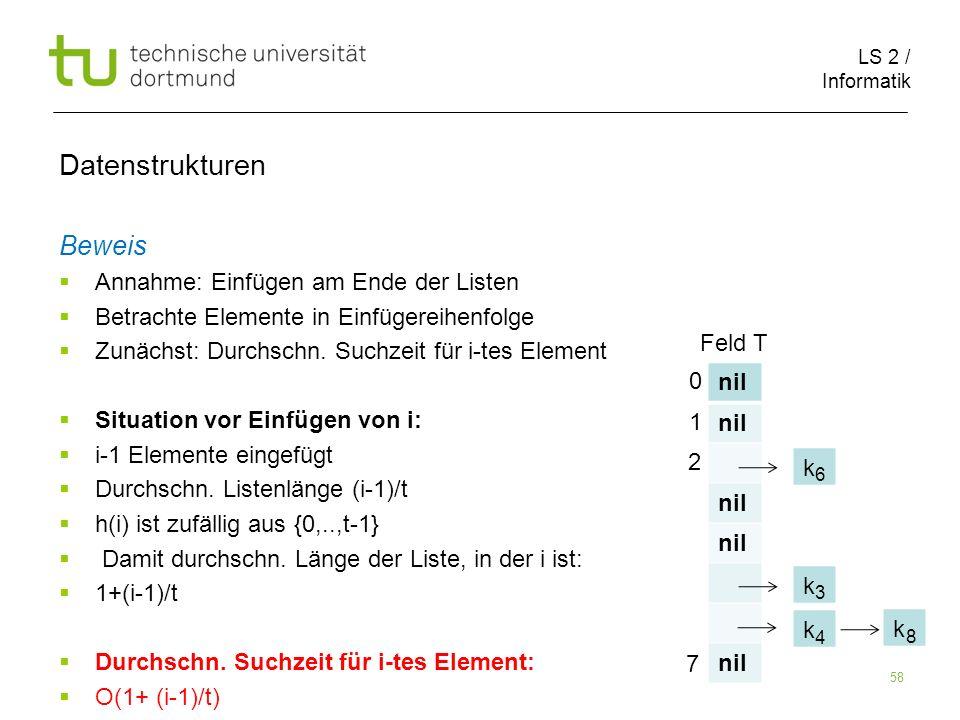 LS 2 / Informatik 58 Datenstrukturen Beweis Annahme: Einfügen am Ende der Listen Betrachte Elemente in Einfügereihenfolge Zunächst: Durchschn. Suchzei