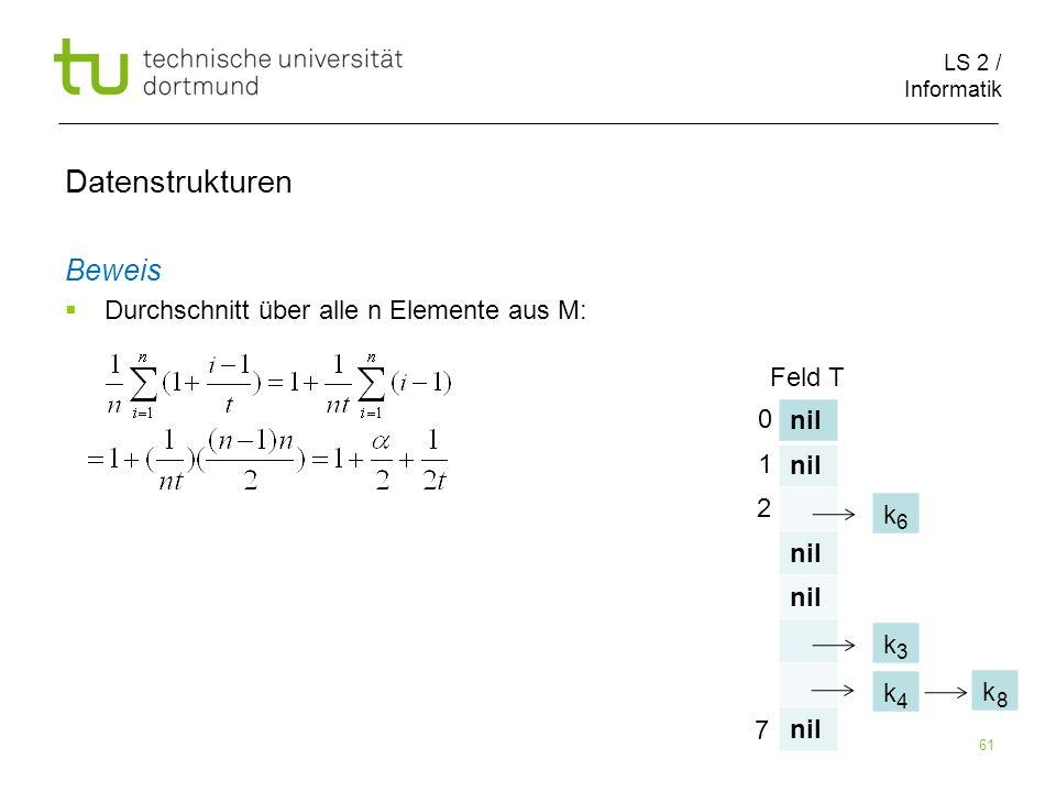 LS 2 / Informatik 61 Datenstrukturen Beweis Durchschnitt über alle n Elemente aus M: nil 0 1 2 7 Feld T k k k k 4 8 3 6