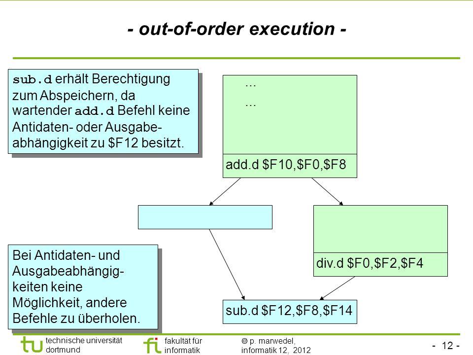 - 12 - technische universität dortmund fakultät für informatik p. marwedel, informatik 12, 2012 - out-of-order execution - sub.d erhält Berechtigung z