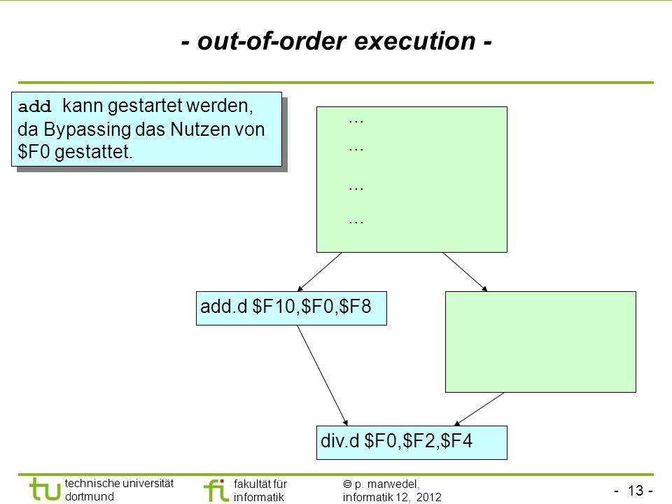 - 13 - technische universität dortmund fakultät für informatik p. marwedel, informatik 12, 2012 - out-of-order execution - add kann gestartet werden,