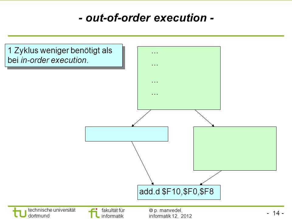 - 14 - technische universität dortmund fakultät für informatik p. marwedel, informatik 12, 2012 - out-of-order execution - 1 Zyklus weniger benötigt a