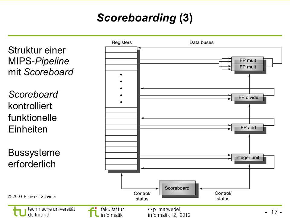 - 17 - technische universität dortmund fakultät für informatik p. marwedel, informatik 12, 2012 Scoreboarding (3) Struktur einer MIPS-Pipeline mit Sco