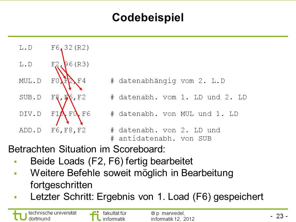 - 23 - technische universität dortmund fakultät für informatik p. marwedel, informatik 12, 2012 Codebeispiel L.DF6,32(R2) L.DF2,96(R3) MUL.DF0,F2,F4#