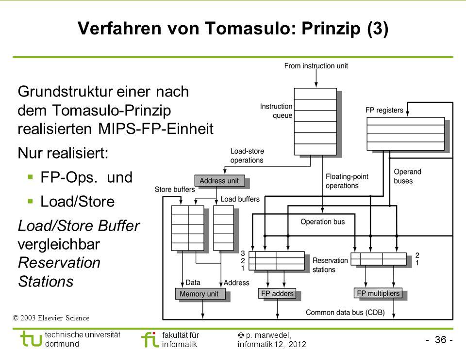 - 36 - technische universität dortmund fakultät für informatik p. marwedel, informatik 12, 2012 Verfahren von Tomasulo: Prinzip (3) Grundstruktur eine