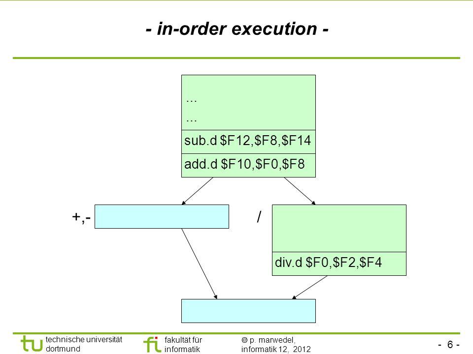 - 6 - technische universität dortmund fakultät für informatik p. marwedel, informatik 12, 2012 +,-/ - in-order execution - div.d $F0,$F2,$F4 add.d $F1