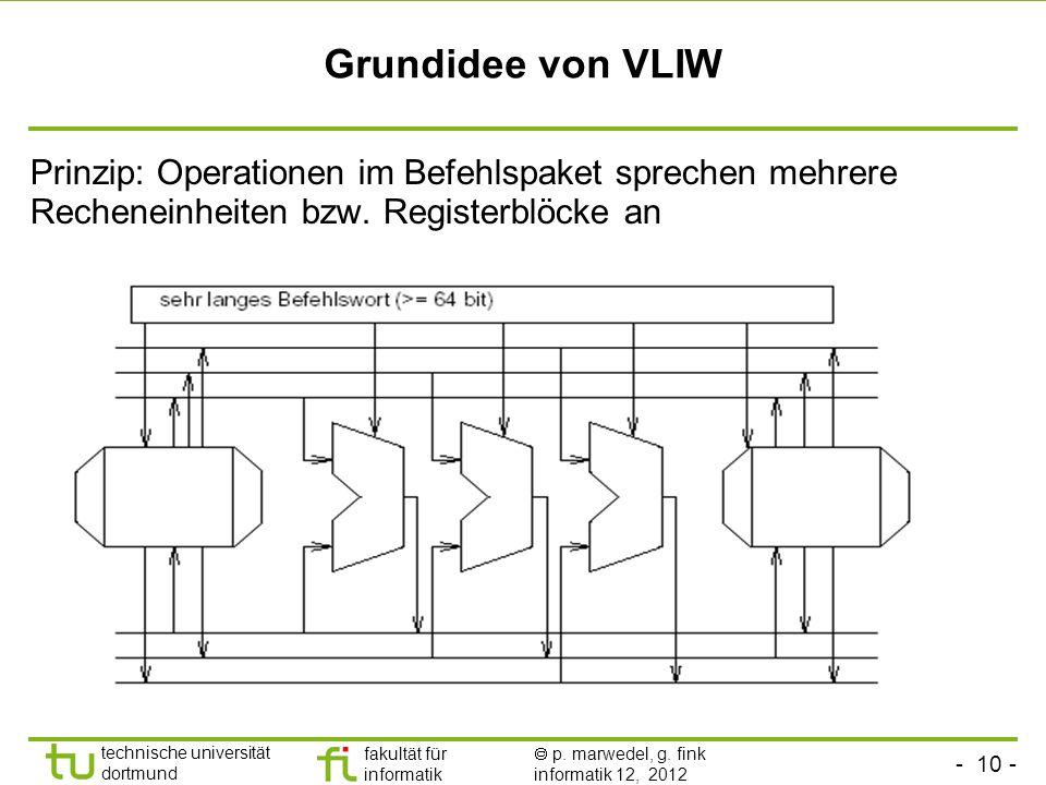- 10 - technische universität dortmund fakultät für informatik p. marwedel, g. fink informatik 12, 2012 Grundidee von VLIW Prinzip: Operationen im Bef